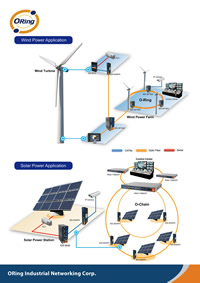 Wind Power, Solar Power Application