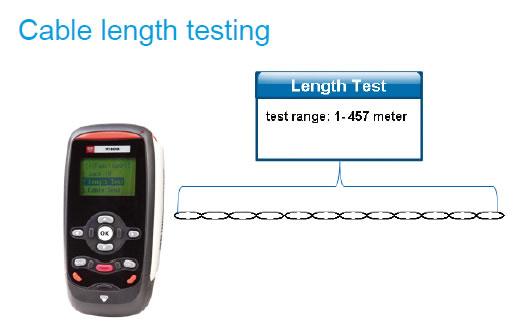 Pomiar długości kabla