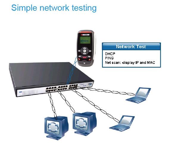Podstawowe testy sieci IP